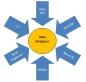 IDEA designer scheme