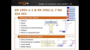 Overzicht samengesteld beton